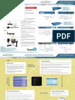 sendQuick Installation Guide.pdf