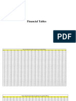 Financial Tables Present and Future Value Tables
