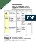 4_ Deskriptive Themenentfaltung_1.docx