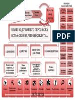 Bystroe_rukovodstvo_igroka_dlya_boya.pdf