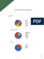 Encuesta Inquilinos de Argentina - Noviembre de 2020