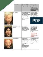 SUGERENCIAS VESTUARIO.pdf