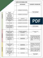 DIAGRAMA SIMULACRO.pdf
