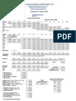AR de aceros Lista de precios 050820.pdf