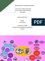 Mapa mental y relatoria, comunicación y sociedad
