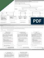 Carta Selección de Productos Ofertados HSBC 082020