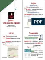 Ondas de luz e sua propagação.pdf