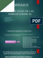 CLASIFICACION DE NORMAS JURIDICAS.pptx