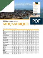 montepio-research-internacional-mocambique