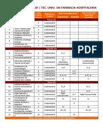 PLAN DE ESTUDIOS_Farmacia Hospitalaria_2015