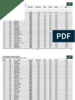 Banjaluka-Half-Marathon-Finisher-List-2018.pdf