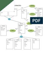 ADBD - Solution Fiche TD2