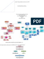 mapas conceptuales de las TIC [Autoguardado]