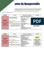 Planificación repaso Examen de Recuperación-1