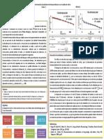 88518469-Determinacion-de-parametros-farmacocineticos-en-un-modelo-de-vidrio