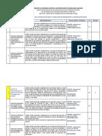 Proyectos-SAHUM-IUTM-23-06-2014-9am