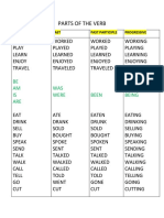 PARTS OF THE VERB TABLE