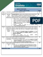 Agenda_Catedra_Unadista