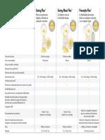 medela-gama-de-extractores-de-leche-con-tecnologia-flex.pdf