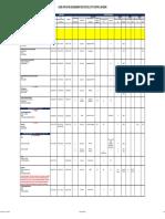 Liste_Depots_petroliers_JDD_17062010_MAJ_03052011