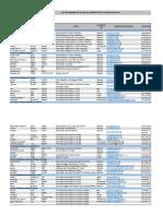 2020_04_27_liste_de_contact_-_coordination_cluster_protection