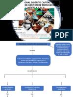 mapa conceptual sistema financiero.pptx