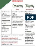 Mandatory, Compulsory , Obligatory