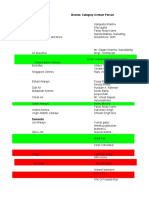 pdf-compiled-data-swati-corporate-contacts.docx