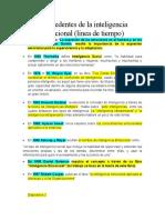 Antecedentes_de_la_inteligencia_Emociona.docx