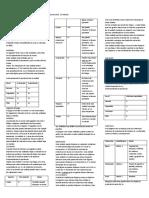 fubar-in-spanish.pdf