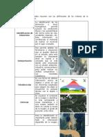 Fase 2 Principios y Elementos de Fotointerpretación