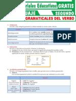 Los accidentes gramaticales del verbo