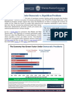 The-economy-under-democratic-vs.-republican-presidents-june-2016