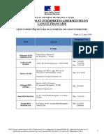 liste_interpretes_assermentes_2019_juin_24_maj_2020_03_12_.pdf