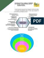 Propuesta estructura de la guía mediadora