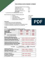 TEMA 14 - CASOS PRÁCTICOS DE SISTEMA DE COSTOS STANDARES Y ESTIMADOS