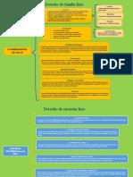 Ckuadro sinóptico La familia y la sucesión Inca Tahuantinsuyo, Basadre