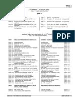 ENR 0.6-1 AMDT AIP 3-18