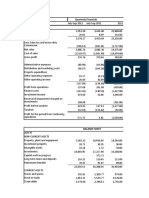 Packages Financial Analysis