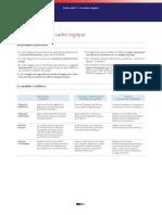 Fiche-outil-1_le-cadre-logique_AFD_OSC