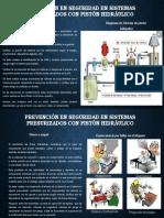 Prevención EN SEGURIDAD en sistemas presurizados con pistón.pptx