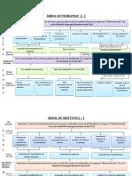 ÁRBOL DE PROBLEMAS Y OBJETIVOS  24052017 (2).docx