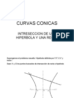 INTERSECCION DE UNA HIPERBOLA Y UNA RECTA