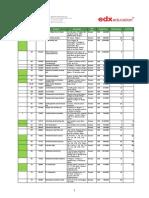 Visicom EDX Price List Aug 2019