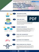 13. Protocolo de seguridad química, manipulación de insumos y productos.pdf