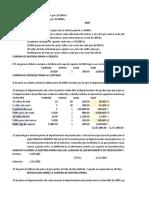 Evaluacion2.Costo