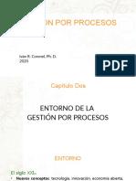 2.entorno gestión procesos