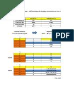SIMPLEX PRIMAL EJERCICIO 1 - IRMA ZABALETA.xlsx