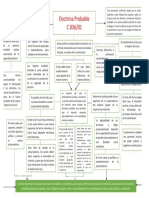 Mapa conceptual Doctrina Probable (1)