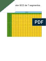 RETO decodificador BCD 7 segmentos con puertas
